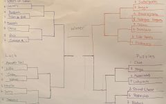 Use this board game bracket to determine the ultimate winner!